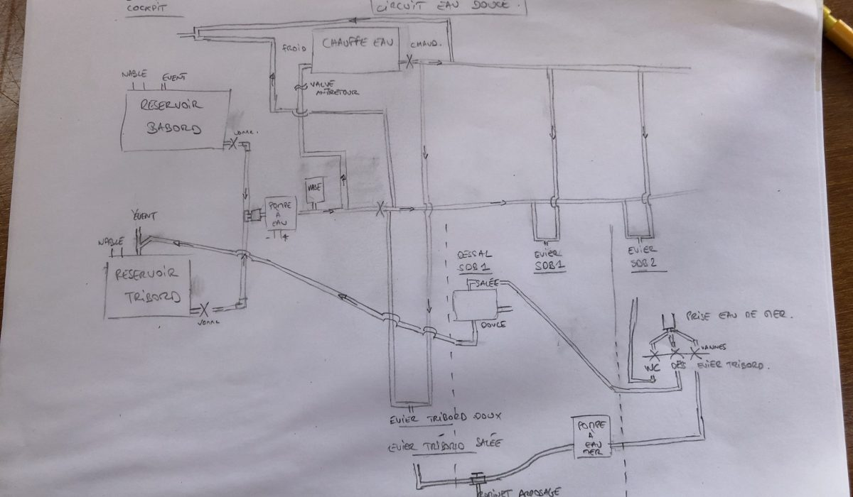 Plan-circuit-eau